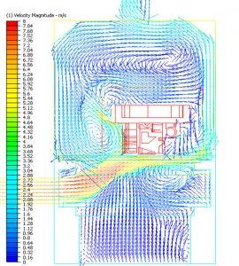 Sebesség vektorok a hűtősoron lévő öntvény környezetében