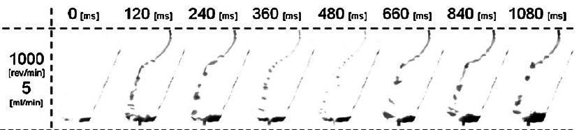 PIV rotor kísérletek eredményei 5ml/min és 1000 1/min esetén; Forrás [1]