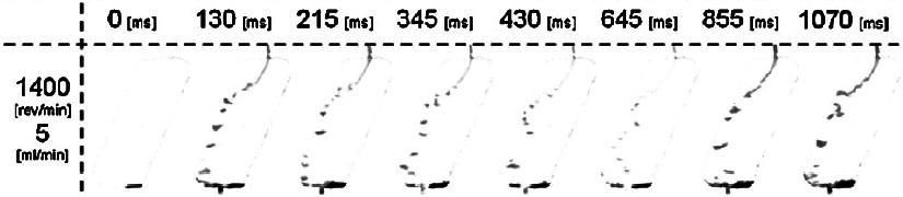 PIV rotor kísérletek eredményei 5ml/min és 1400 1/min esetén; Forrás [1]