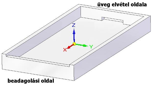 A szimulációhoz használt koordináta rendszer a kemence vázlatán szemléltetve