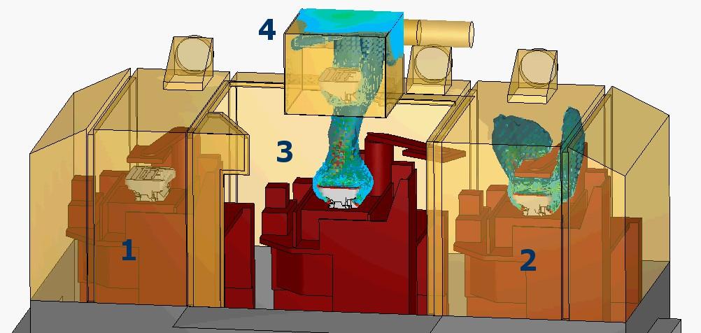 Öntési ciklus 2. lépés: 1. pozíció üres; 2. pozícióban öntvény szilárdul és normál intenzitással füstöl; 3. pozícióban öntvény szilárdul és normál intenzitással füstöl, kokillanyitásra vár; 4. pozíció üres