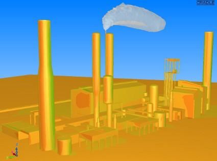 0.5%-os szén-dioxid koncentráció az ammóniaüzem feletti légtérben