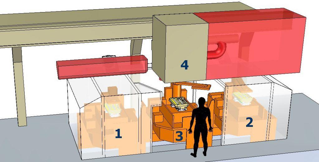 Hengerfej öntőgép CAD modellje elölnézetben, a számok a legfontosabb öntvény pozíciókat mutatják