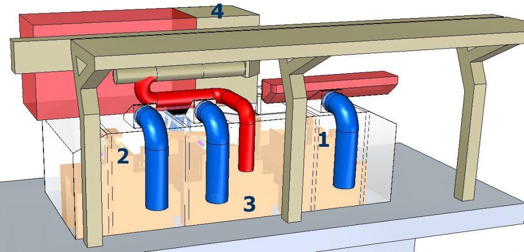 Hengerfej öntőgép CAD modellje hátulnézetben, a számok a legfontosabb öntvény pozíciókat mutatják