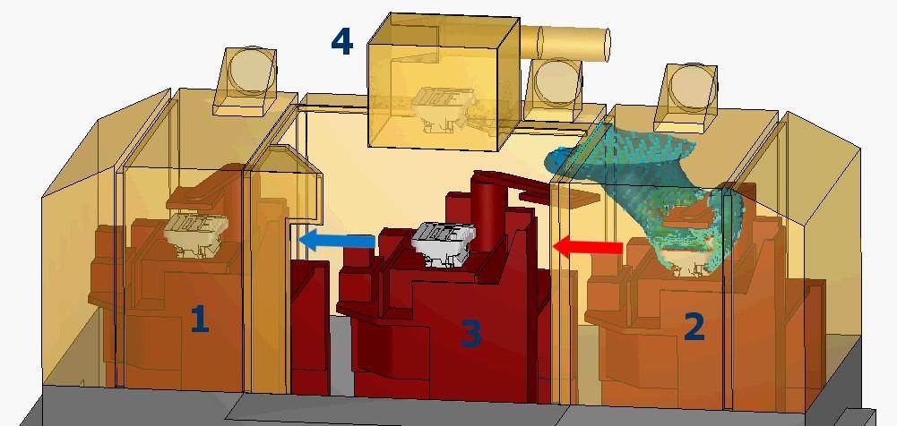 Öntési ciklus 4. lépés: 1. pozíció üres; 2. pozícióban öntvény szilárdul és normál intenzitással füstöl; 3. pozícióba az operátor homokmagot rak; 4. pozíció üres
