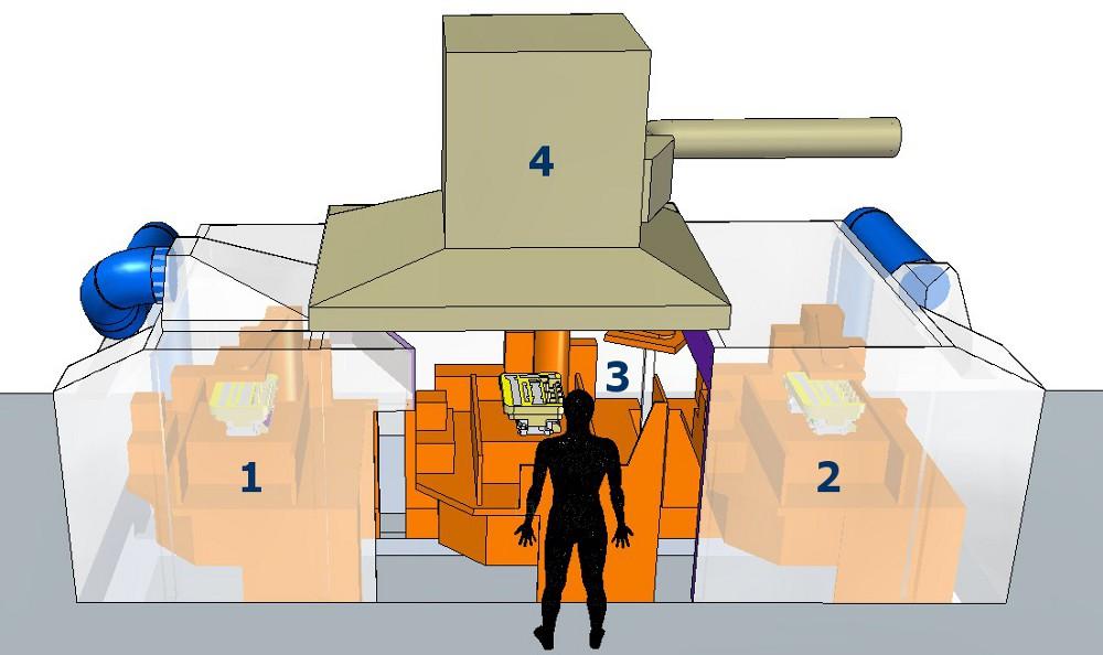 A legkisebb füstkibocsátást eredményező elszívórendszer és öntőgép burkolat