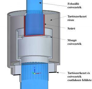 <i>Mozgó csővezeték teszt geometria részei</i>