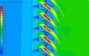Dekorációs zsalu belépési konfigurációjának sebesség eloszlása