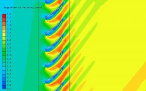 Ventilációs zsalu belépési konfigurációjának sebesség eloszlása