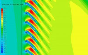 Ventilációs zsalu kilépési konfigurációjának sebesség eloszlása