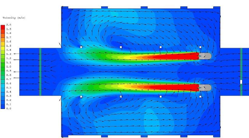 Légsebesség a ventilátorok szintjén amikor mindkét ventilátor a bejáratnál található